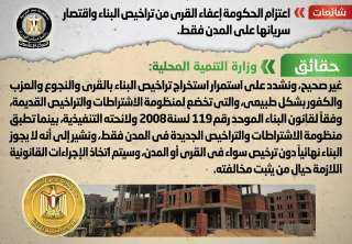 الحكومة تنفى اعتزامها إعفاء القرى من تراخيص البناء
